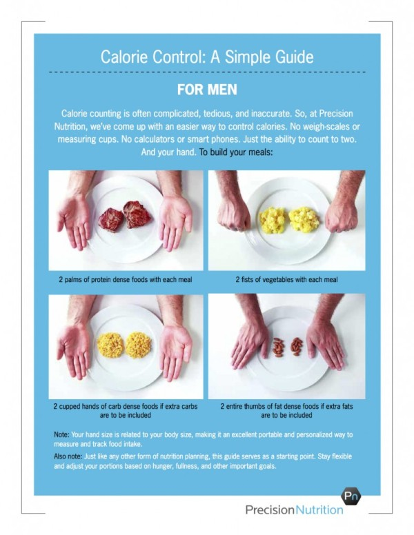 calorie-control-guide-for-men-791x1024